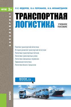 Регистрация в каталогах логистика студия web дизайна создание строительных сайтов ate/2008/07/30