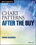 Chart Patterns. After the Buy
