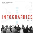 Infographics. The Power of Visual Storytelling