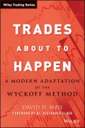 Trades About to Happen. A Modern Adaptation of the Wyckoff Method