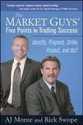 The Market Guys' Five Points for Trading Success. Identify, Pinpoint, Strike, Protect and Act!