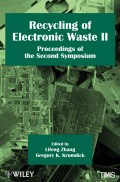 Recycling of Electronic Waste II. Proceedings of the Second Symposium
